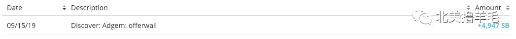 【限时折扣】Swagbucks + LifeLock 可倒赚32刀!